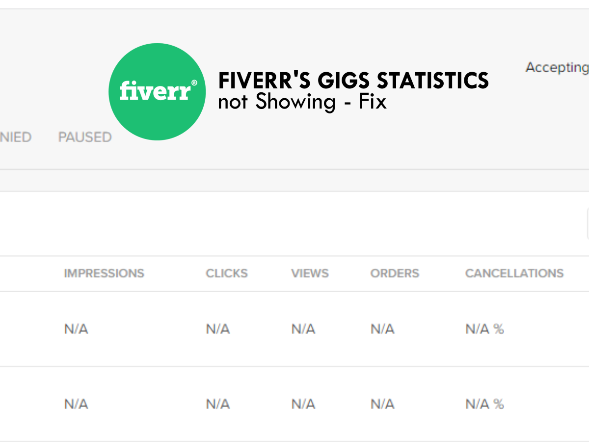 Fiverr's Gigs statistics not Showing – Fix